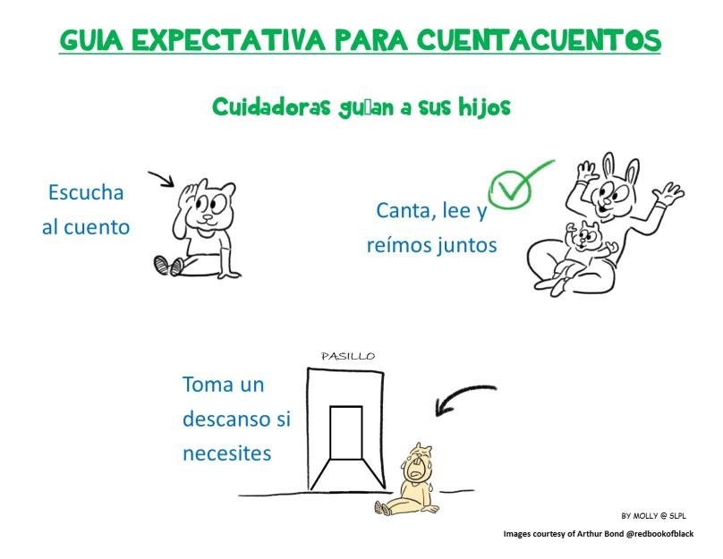 Expectations_Spanish2
